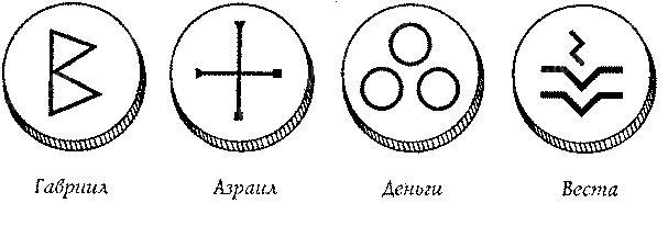 Что означают руны ангелов и какой силой обладают, их использование и толкование