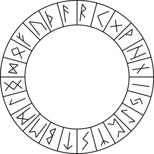 Что такое рунический круг, какие символы в нем используются, валькнут и триксель в амулетах